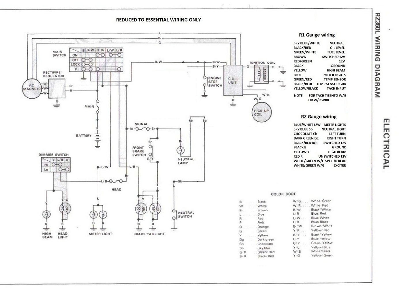 Husqvarna Rz5424 Wiring Diagram from www.rzrd500.com